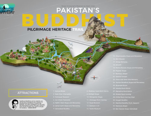 Pakistan's First Buddhist Pilgrimage Heritage Trail tourist map