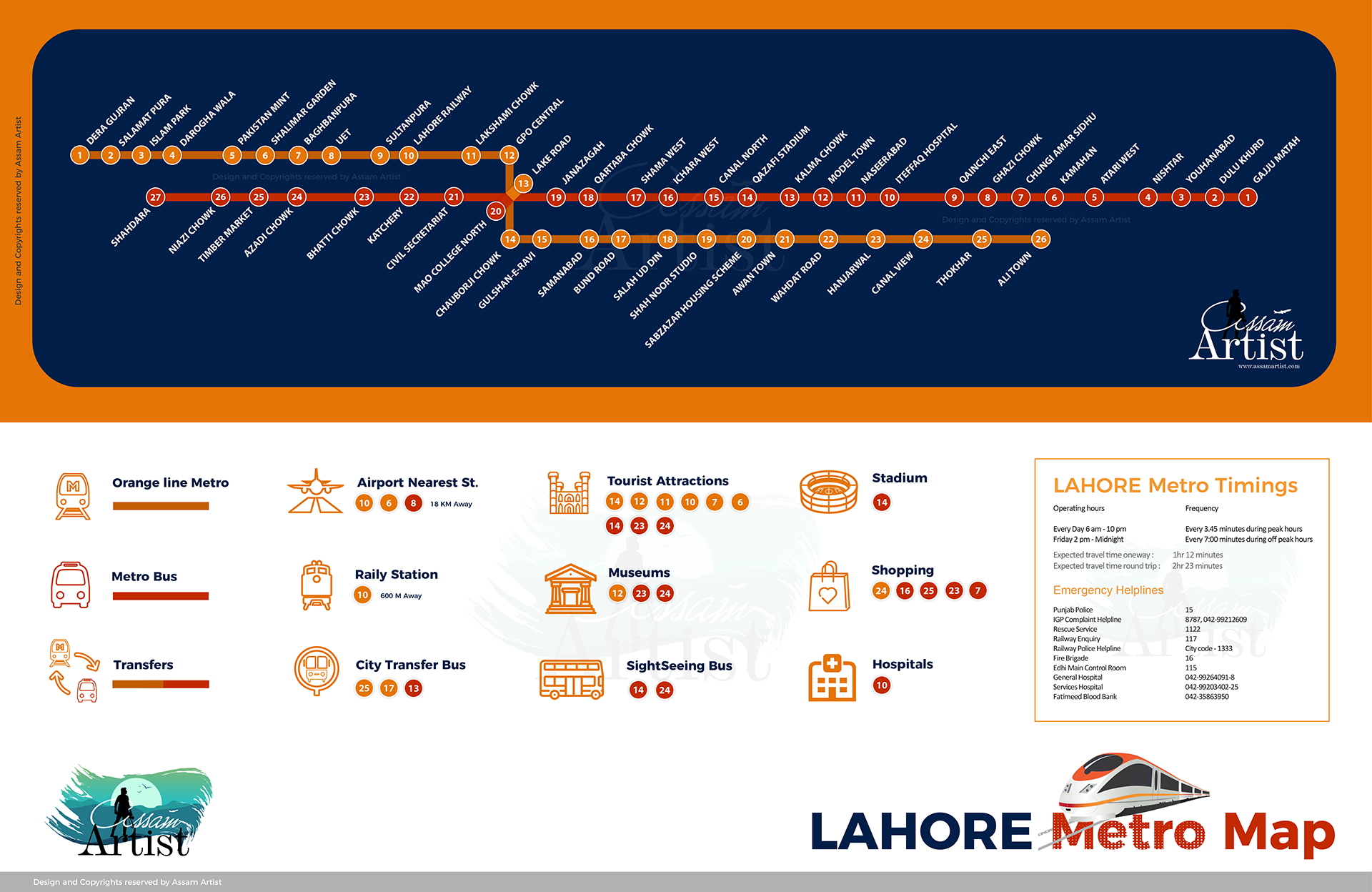 Lahore Orange Line Train map timings and fares