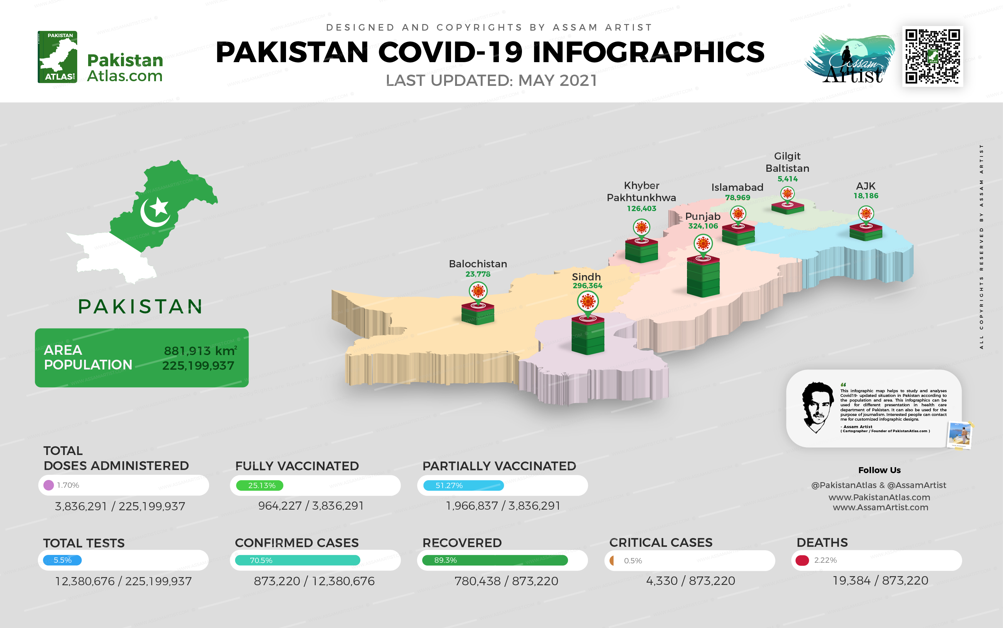 pakistan covid infographics map